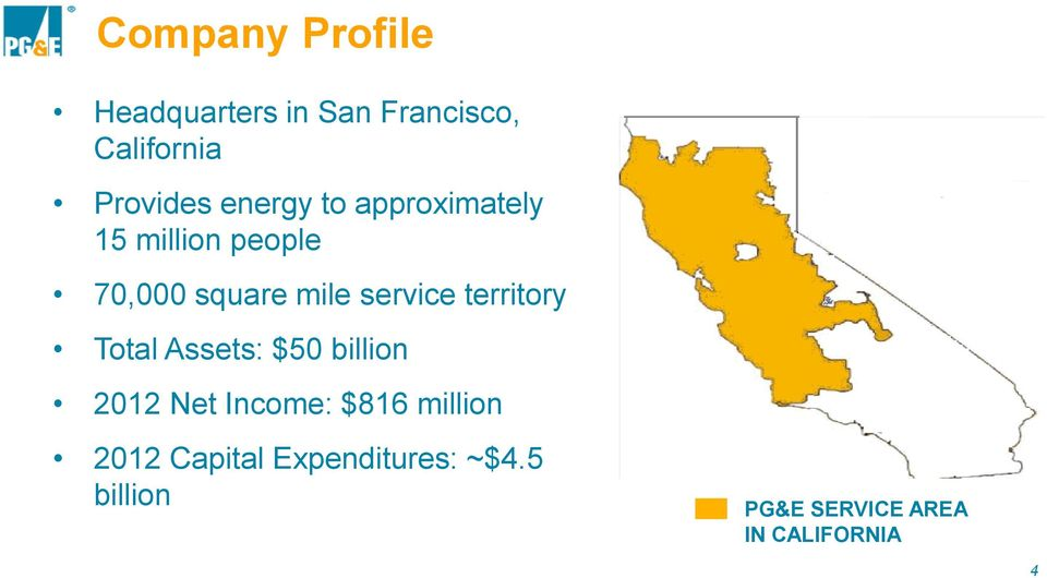 territory Total Assets: $50 billion 2012 Net Income: $816 million
