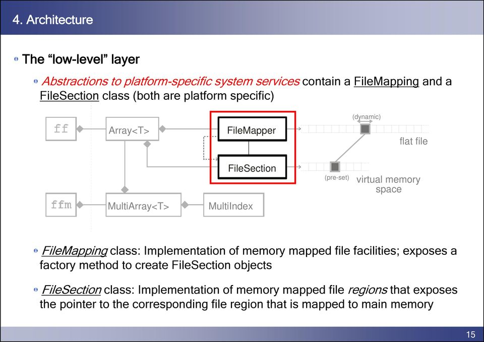 FileMapping class: Implementation of memory mapped file facilities; exposes a factory method to create FileSection objects FileSection