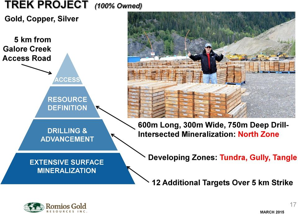 MINERALIZATION 600m Long, 300m Wide, 750m Deep Drill- Intersected