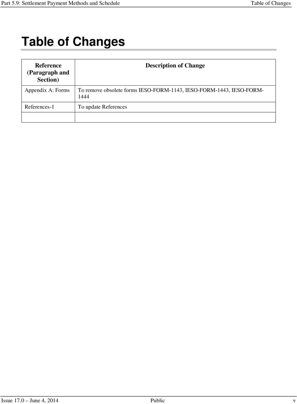 To remove obsolete forms IESO-FORM-1143, IESO-FORM-1443,
