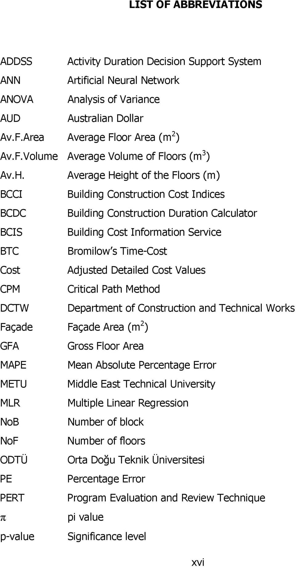 Adjusted Detailed Cost Values CPM Critical Path Method DCTW Department of Construction and Technical Works Façade Façade Area (m 2 ) GFA Gross Floor Area MAPE Mean Absolute Percentage Error METU