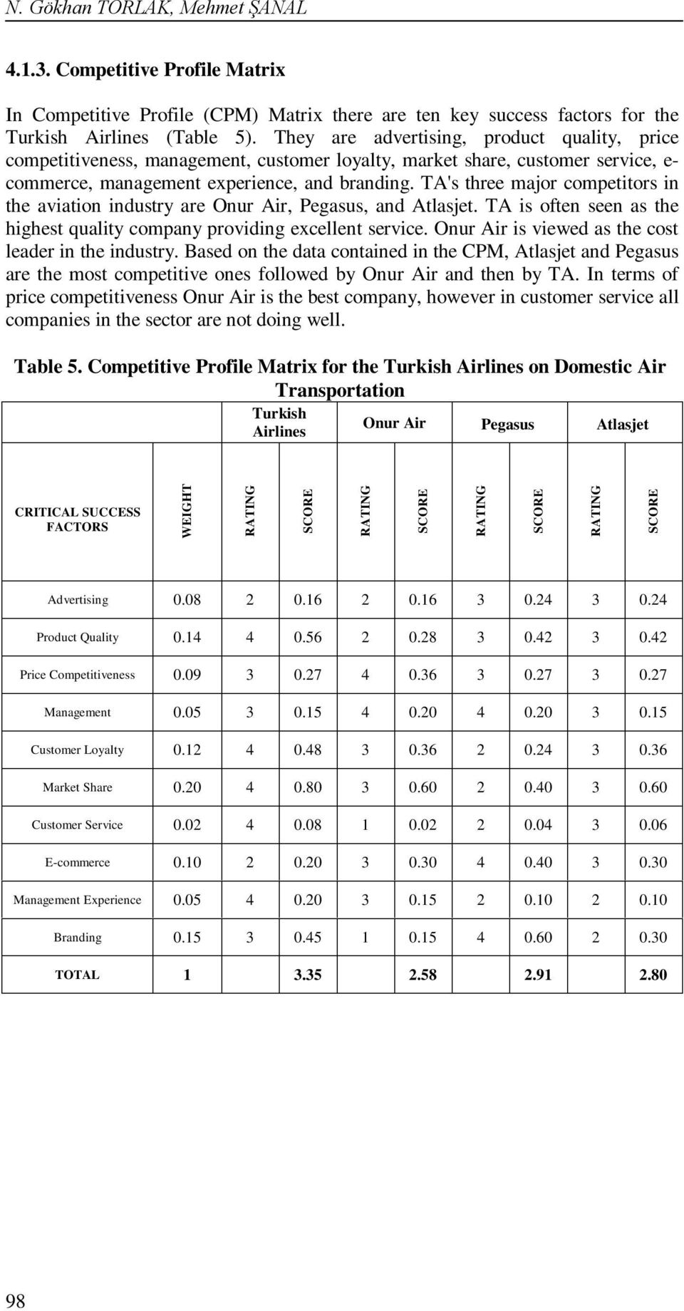 TA's three major competitors in the aviation industry are Onur Air, Pegasus, and Atlasjet. TA is often seen as the highest quality company providing excellent service.