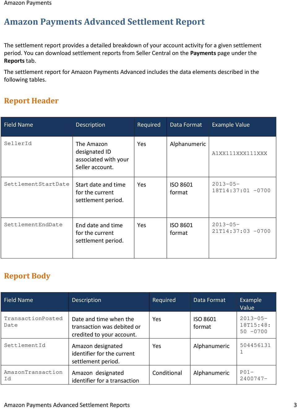 The settlement report for Amazon Payments Advanced includes the data elements described in the tables.