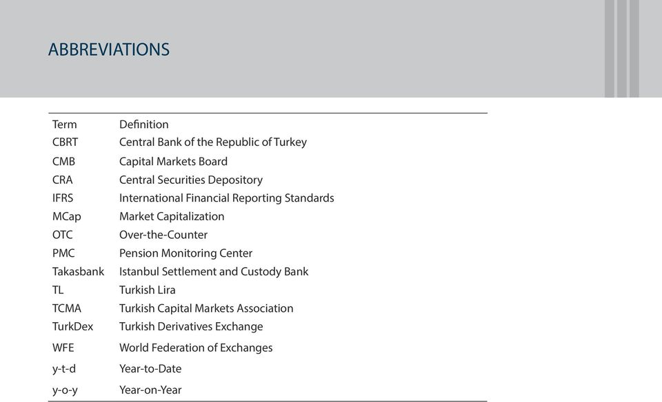 Standards Market Capitalization Over-the-Counter Pension Monitoring Center Istanbul Settlement and Custody Bank