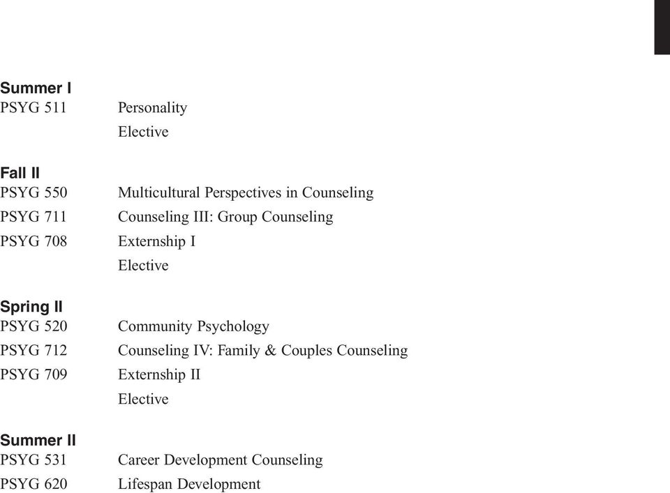 Perspectives in Counseling Counseling III: Group Counseling Externship I Elective Community Psychology