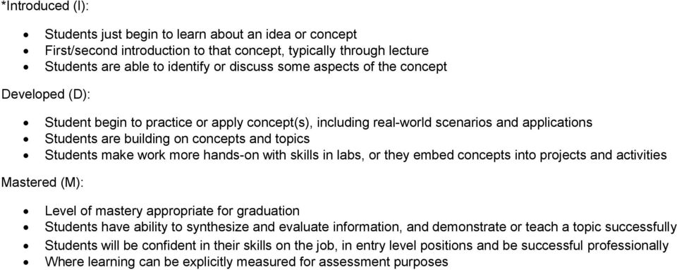 skills in labs, or they embed concepts into projects activities Mastered (M): Level of mastery appropriate for graduation Students have ability to synthesize evaluate information, demonstrate or