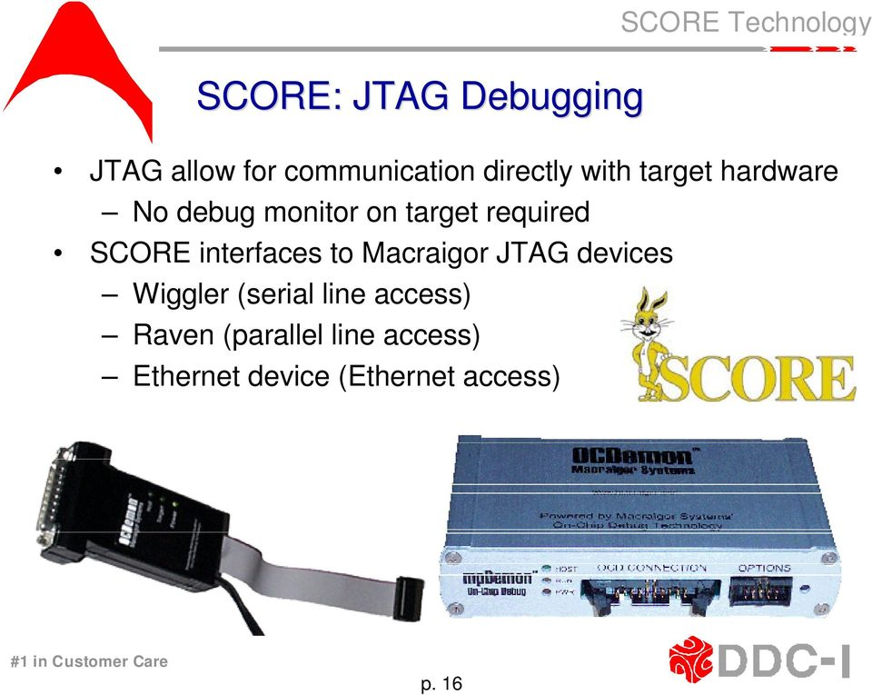 SCORE interfaces to Macraigor JTAG devices Wiggler (serial line