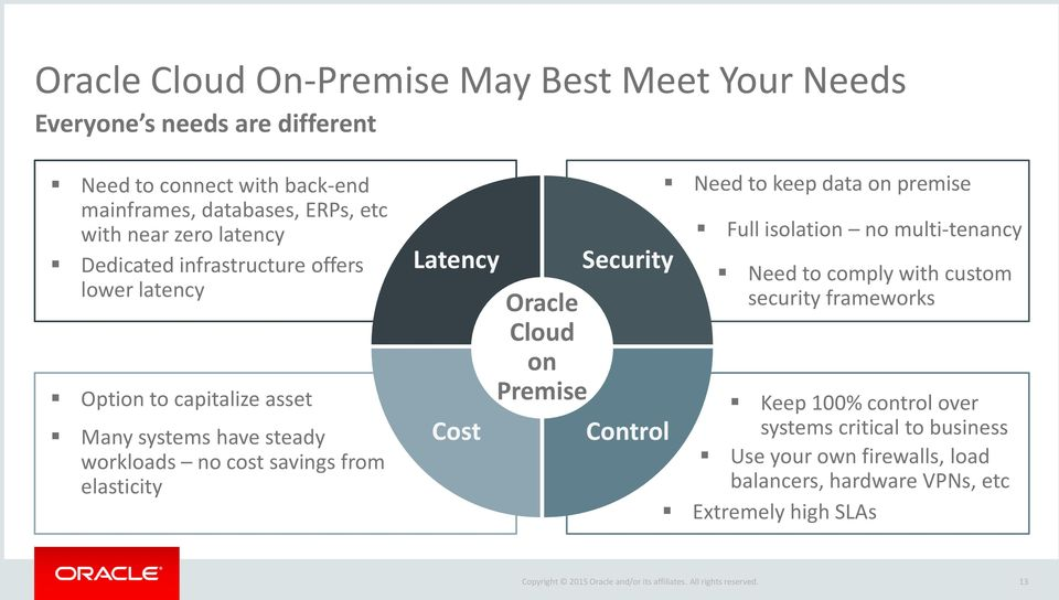 elasticity Latency Cost Oracle Cloud on Premise Security Control Need to keep data on premise Full isolation no multi-tenancy Need to comply with