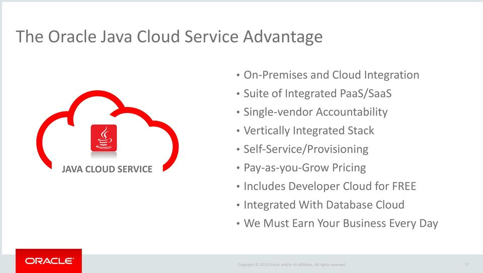 Integrated Stack Self-Service/Provisioning Pay-as-you-Grow Pricing Includes