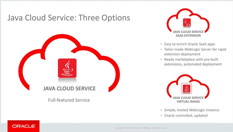 with pre-built extensions, automated deployment JAVA CLOUD SERVICE Full-featured Service