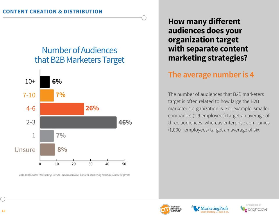 The average number is 4 7-10 4-6 2-3 1 7% 7% 26% 46% The number of audiences that B2B marketers target is often related to how large the