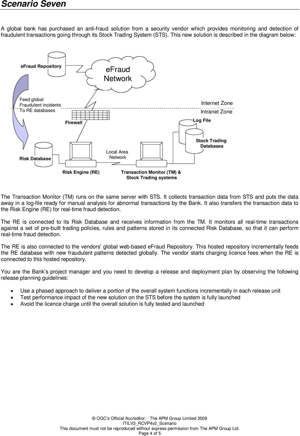 This new solution is described in the diagram below: efraud Repository efraud Network Feed global Fraudulent incidents To RE databases Firewall Internet Zone Intranet Zone Log File Risk Database