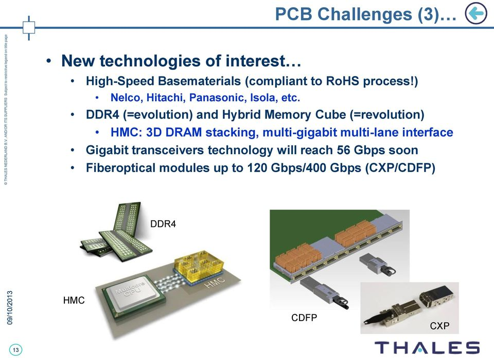 DDR4 (=evolution) and Hybrid Memory Cube (=revolution) HMC: 3D DRAM stacking, multi-gigabit
