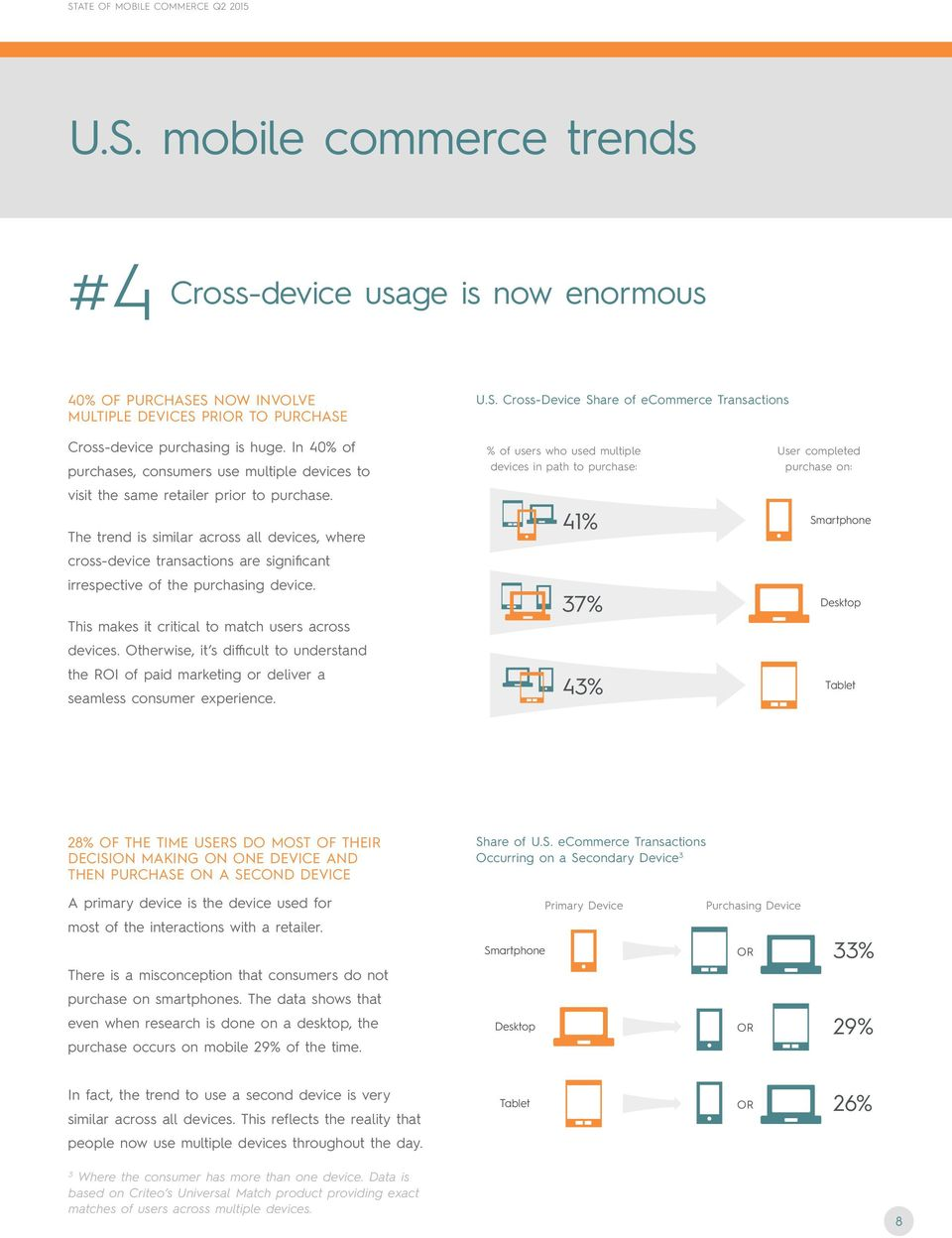 The trend is similar across all devices, where cross-device transactions are significant irrespective of the purchasing device. This makes it critical to match users across devices.