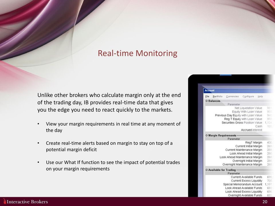 View your margin requirements in real time at any moment of the day Create real-time alerts based on margin