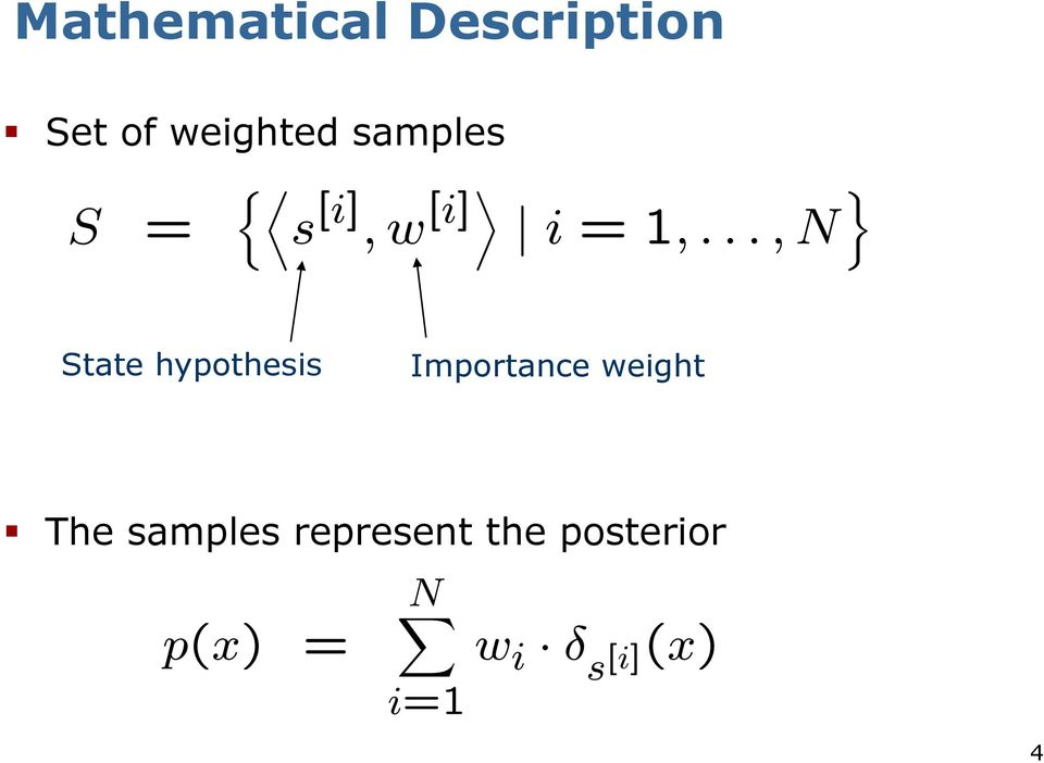 hypothesis Importance weight