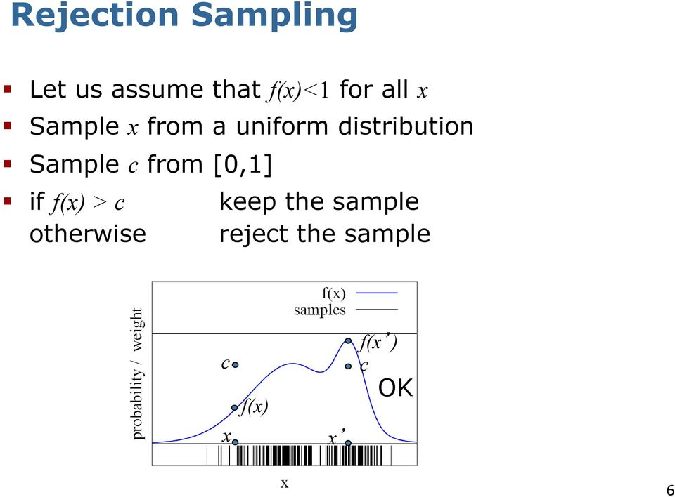 Sample c from [0,1] if f(x) > c keep the sample