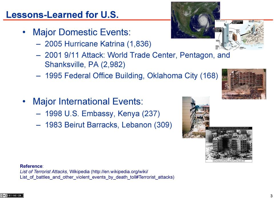 Shanksville, PA (2,982) 1995 Federal Office Building, Oklahoma City (168) Major International Events: 1998 U.S.