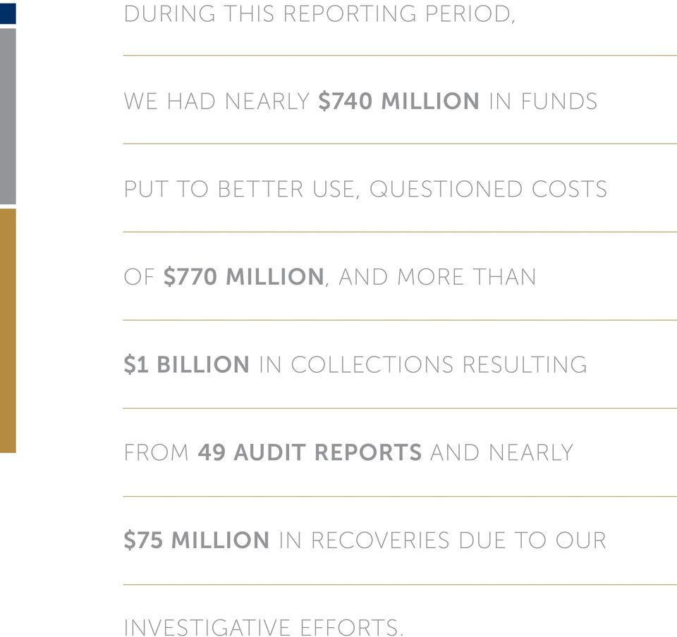 than $1 billion in collections resulting from 49 audit reports