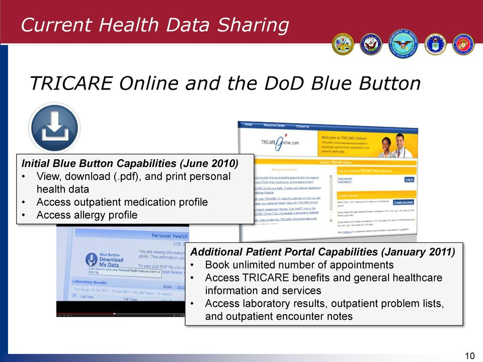 pdf), and print personal health data Access outpatient medication profile Access allergy profile Additional Patient