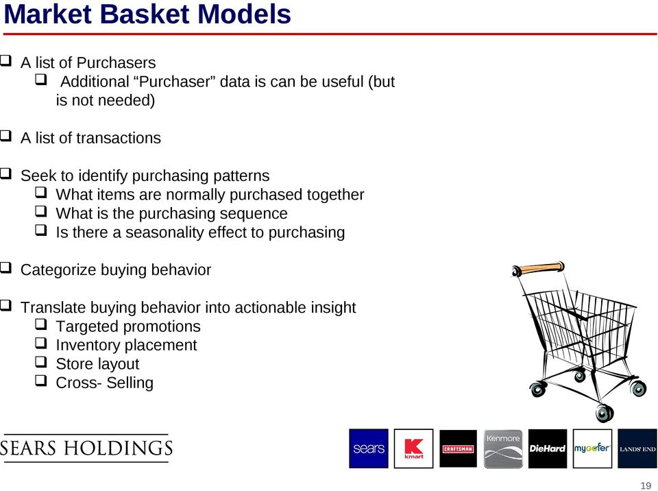 is the purchasing sequence Is there a seasonality effect to purchasing Categorize buying behavior Translate