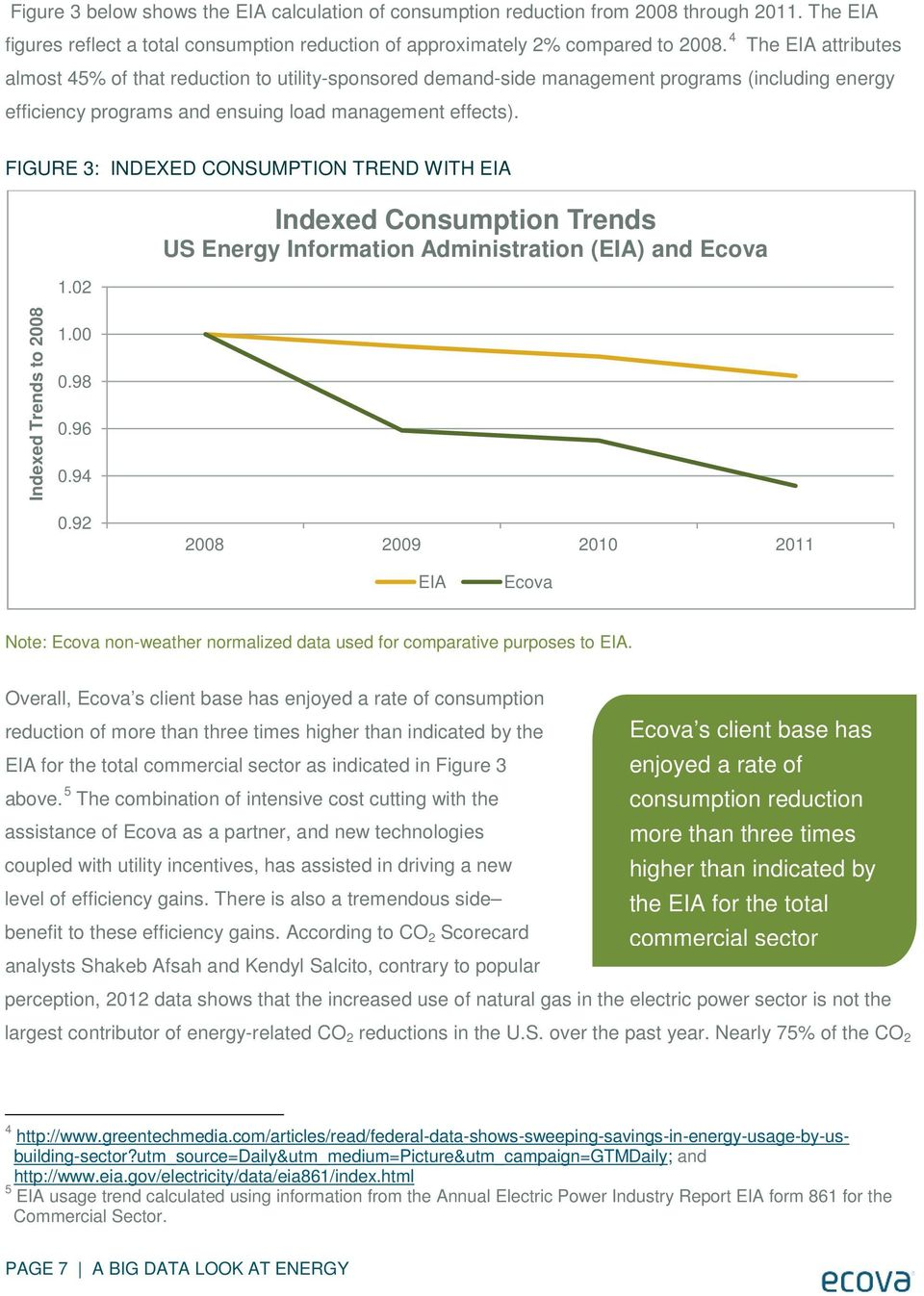 FIGURE 3: INDEXED CONSUMPTION TREND WITH EIA 1.02 Indexed Consumption Trends US Energy Information Administration (EIA) and Ecova Indexed Trends to 2008 1.00 0.98 0.96 0.94 0.