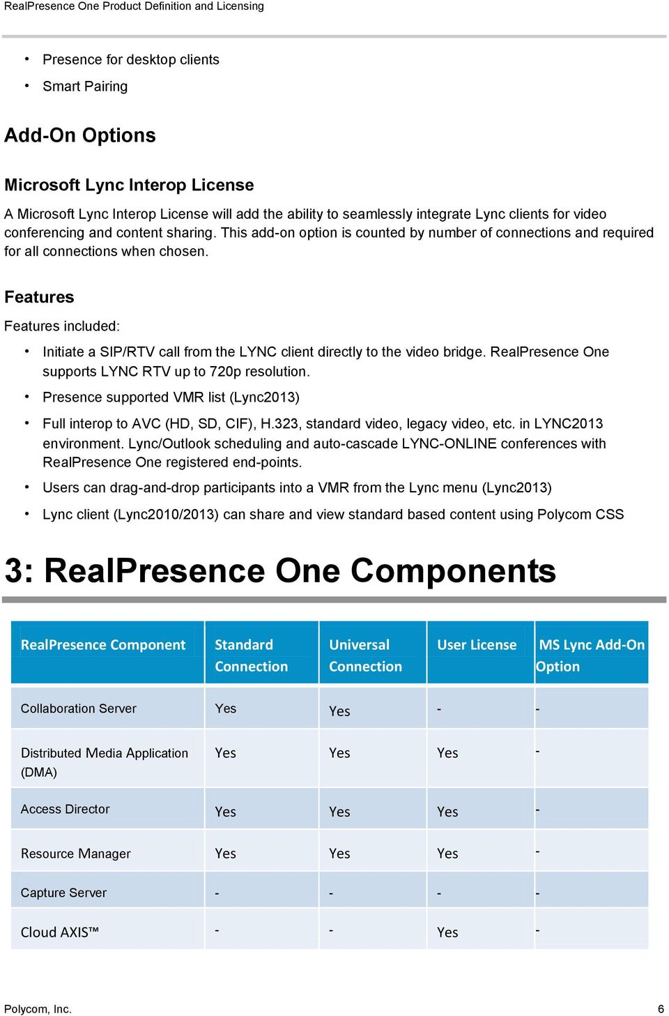 Features Features included: Initiate a SIP/RTV call from the LYNC client directly to the video bridge. RealPresence One supports LYNC RTV up to 720p resolution.