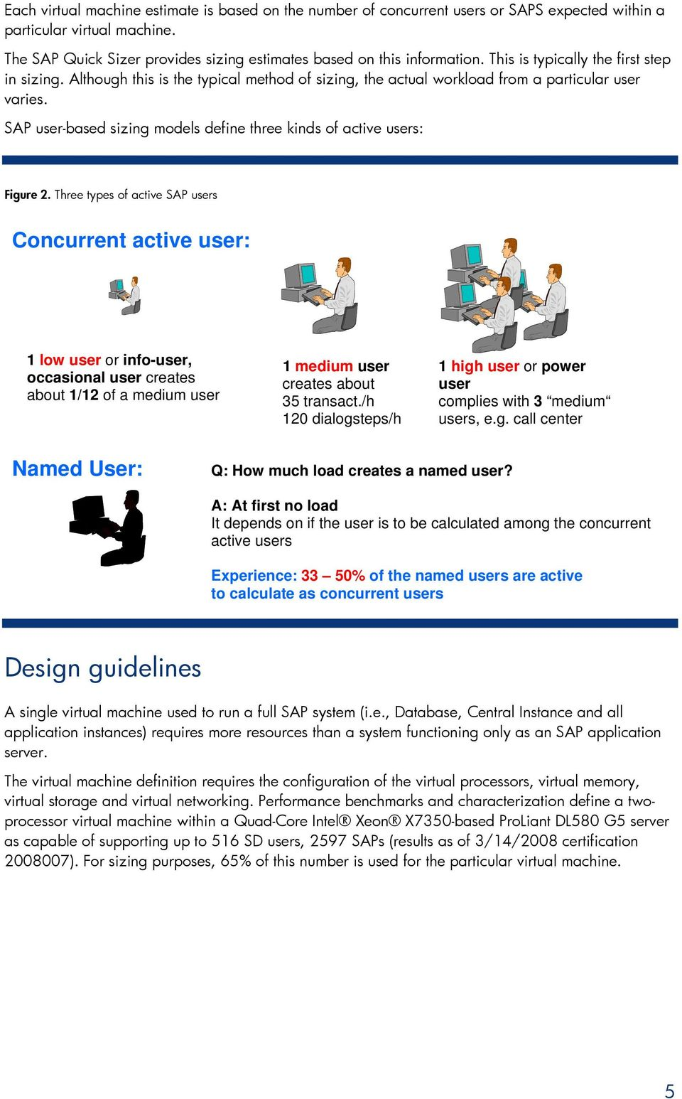 SAP user-based sizing models define three kinds of active users: Figure 2.
