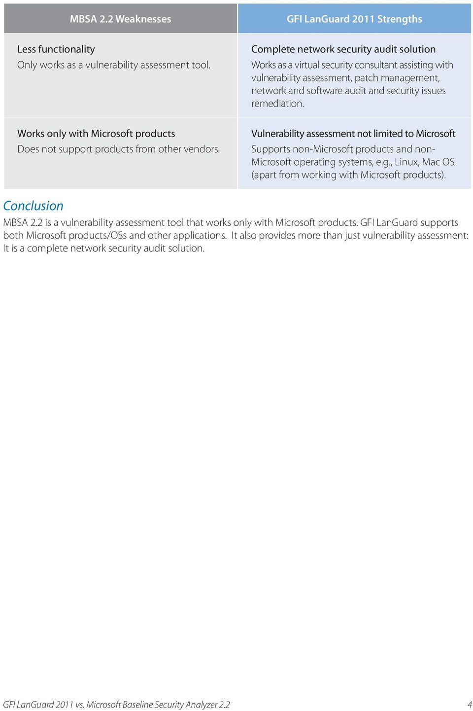 Works only with Microsoft products Does not support products from other vendors.