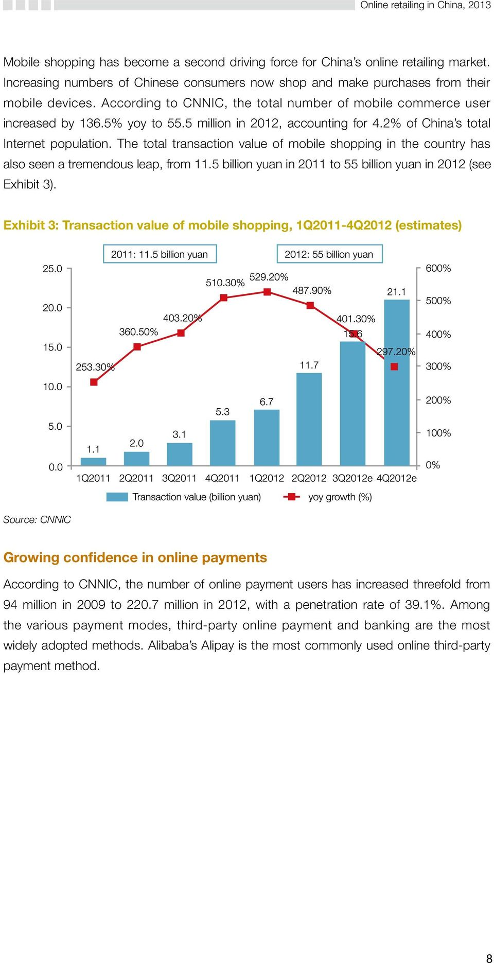 5 million in 2012, accounting for 4.2% of China s total also seen a tremendous leap, from 11.5 billion yuan in 2011 to 55 billion yuan in 2012 (see Exhibit 3).