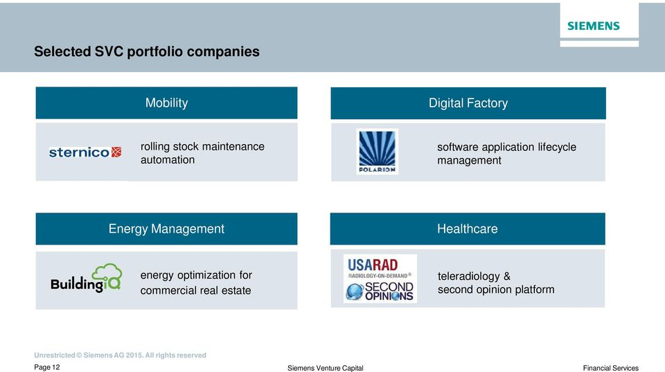lifecycle management Energy Management Healthcare energy