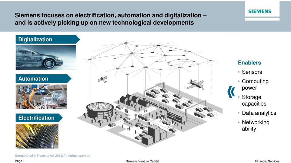 Digitalization Automation Electrification Enablers Sensors