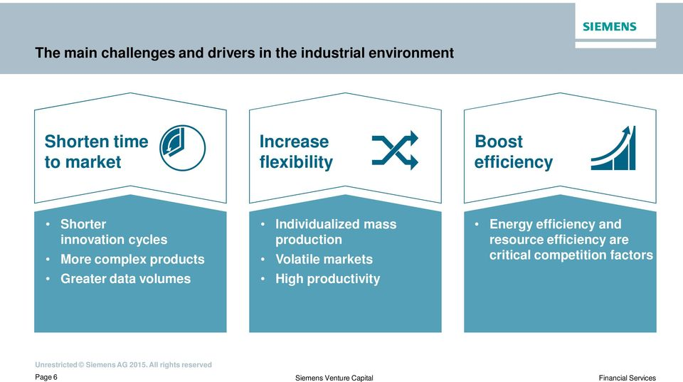 products Greater data volumes Individualized mass production Volatile markets High