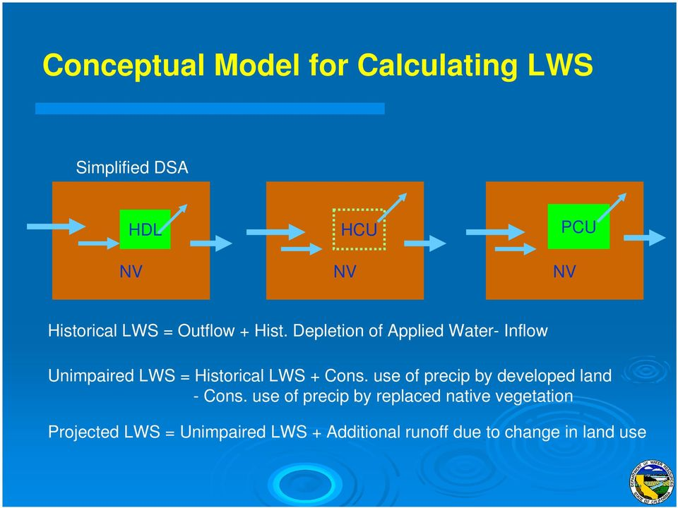 Depletion of Applied Water- Inflow Unimpaired LWS = Historical LWS + Cons.