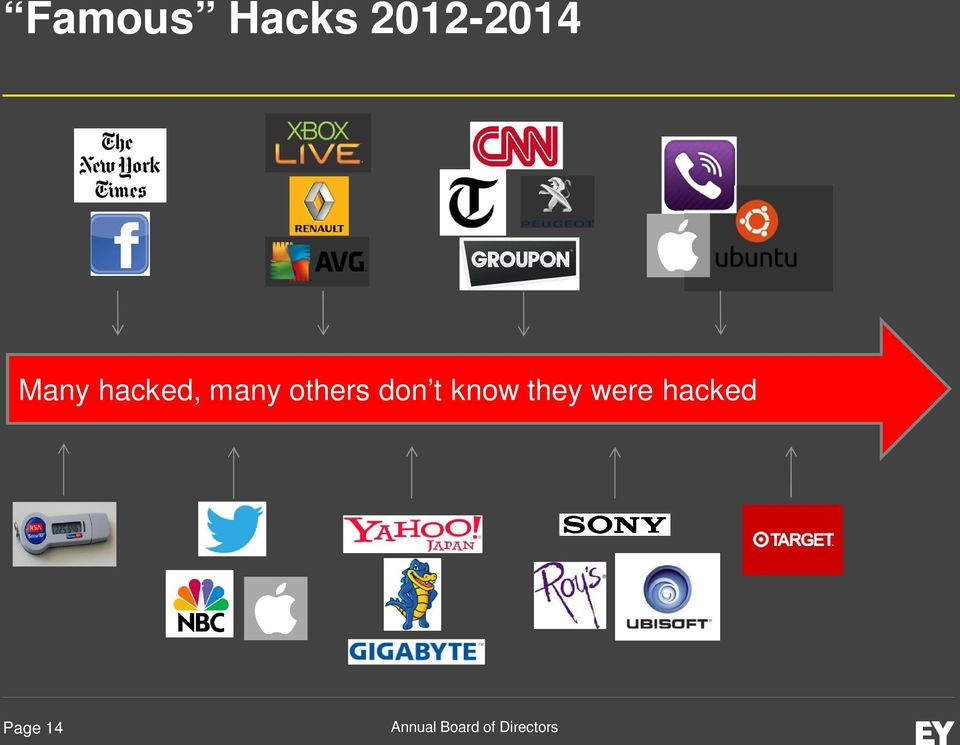 hacked, many others