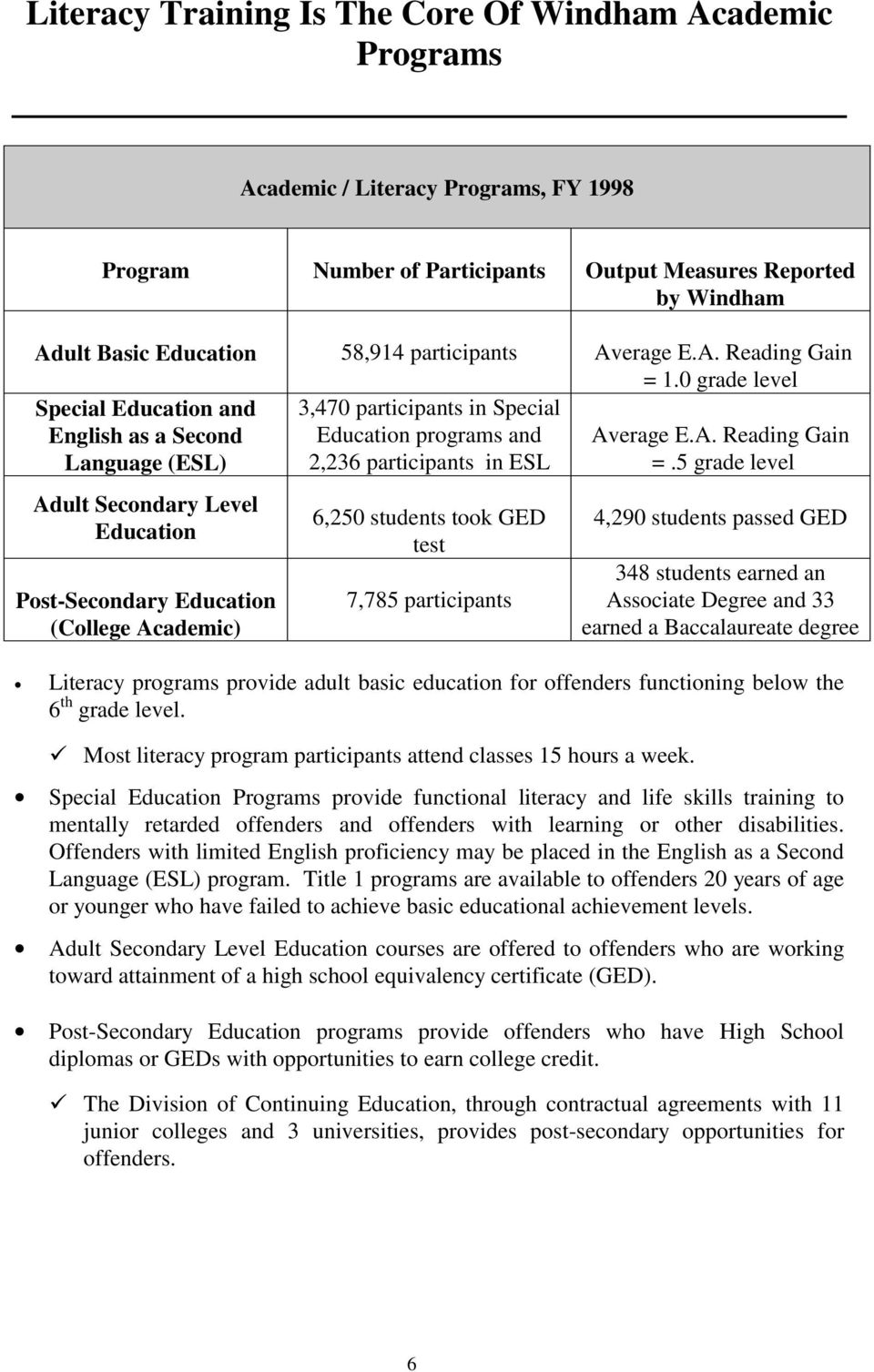 0 grade level Special Education and English as a Second Language (ESL) 3,470 participants in Special Education programs and 2,236 participants in ESL Average E.A. Reading Gain =.