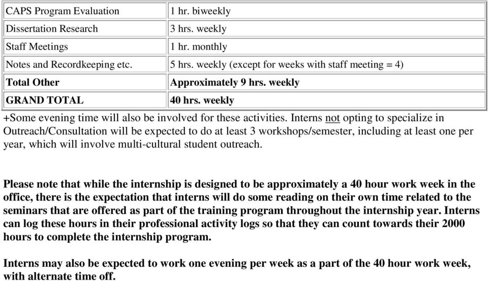 Interns not opting to specialize in Outreach/Consultation will be expected to do at least 3 workshops/semester, including at least one per year, which will involve multi-cultural student outreach.