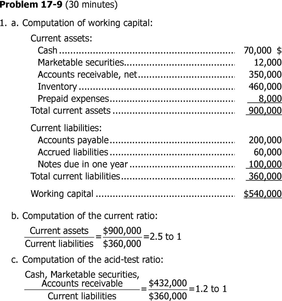 .. 60,000 Notes due in one year... 100,000 Total current liabilities... 360,000 Working capital... $540,000 b.
