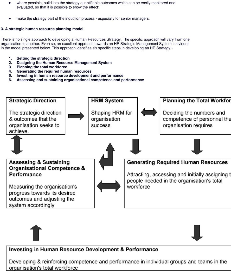 The specific approach will vary from one organisation to another. Even so, an excellent approach towards an HR Strategic Management System is evident in the model presented below.