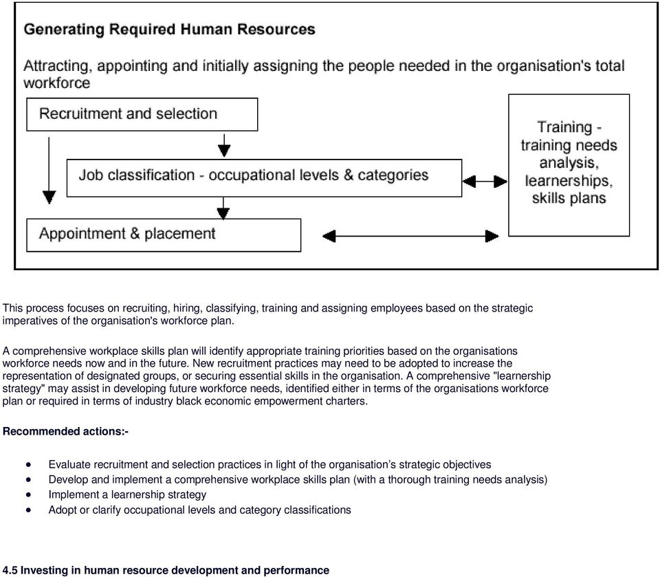 New recruitment practices may need to be adopted to increase the representation of designated groups, or securing essential skills in the organisation.