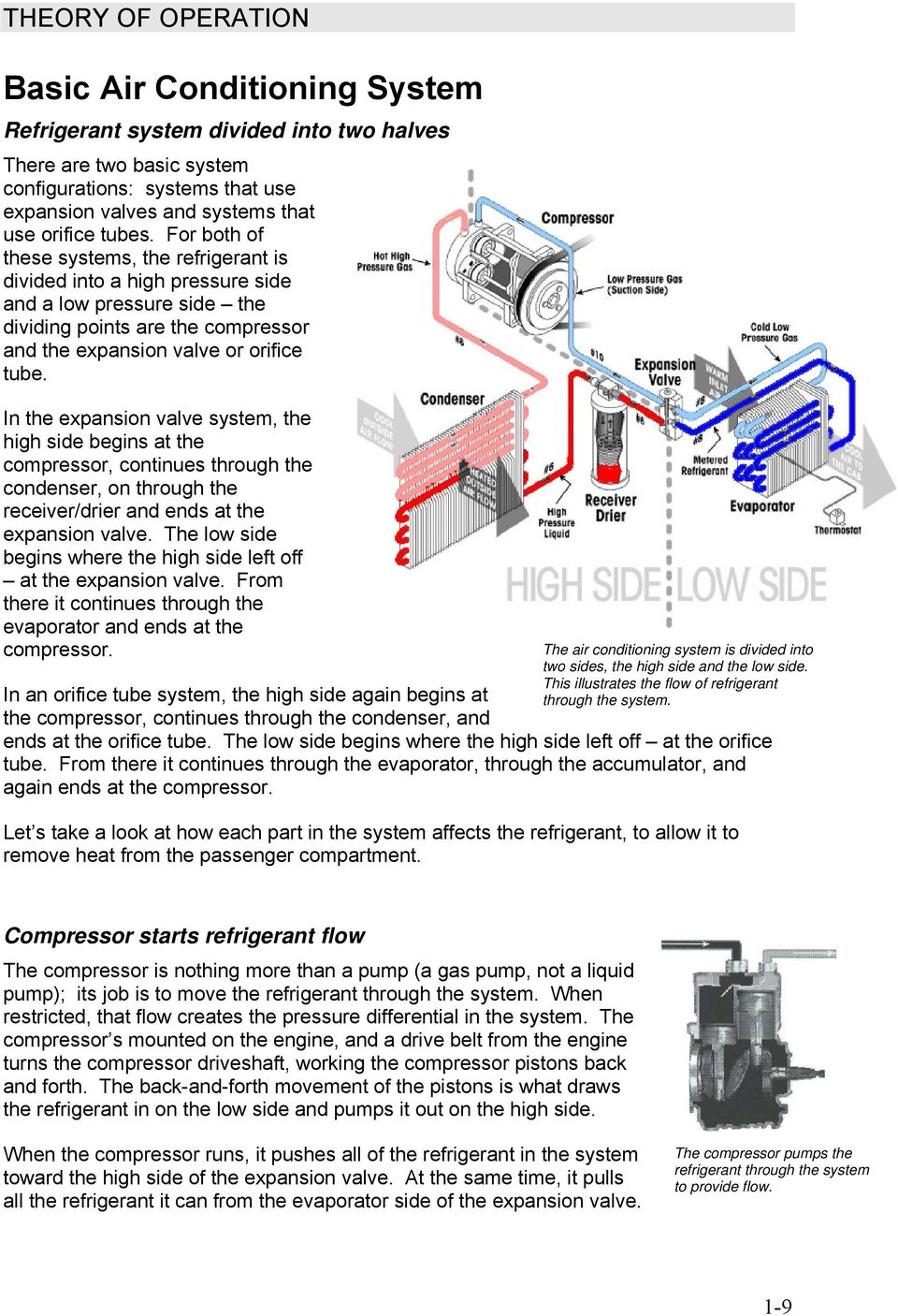 In the expansion valve system, the high side begins at the compressor, continues through the condenser, on through the receiver/drier and ends at the expansion valve.