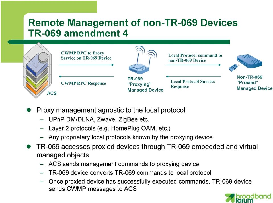 ) Any proprietary local protocols known by the proxying device TR-069 accesses proxied devices through TR-069 embedded and virtual managed objects ACS sends management commands to