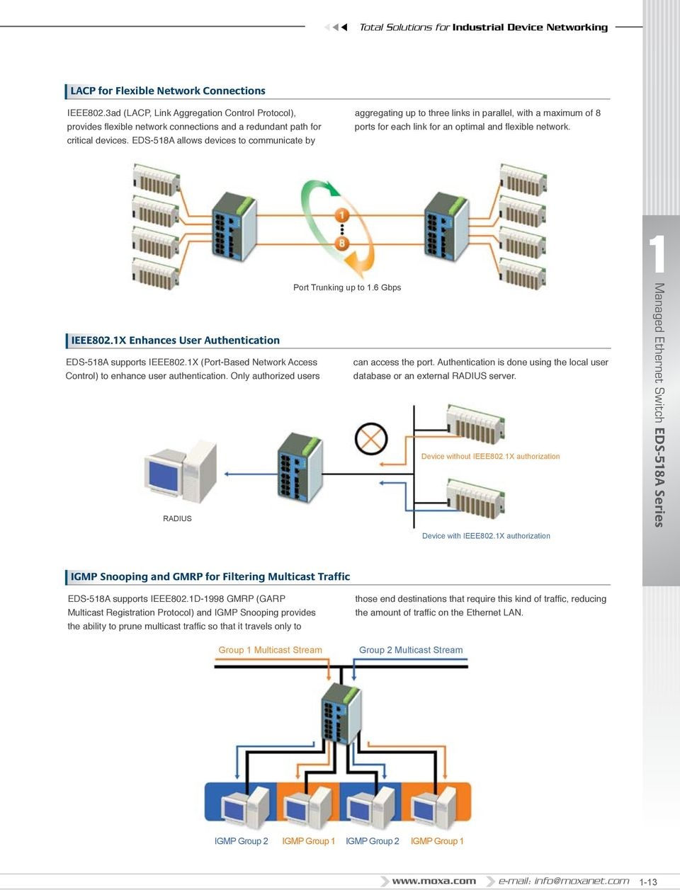 EDS-518A allows devices to communicate by aggregating up to three links in parallel, with a maximum of 8 ports for each link for an optimal and flexible network. Port Trunking up to 1.6 Gbps IEEE802.