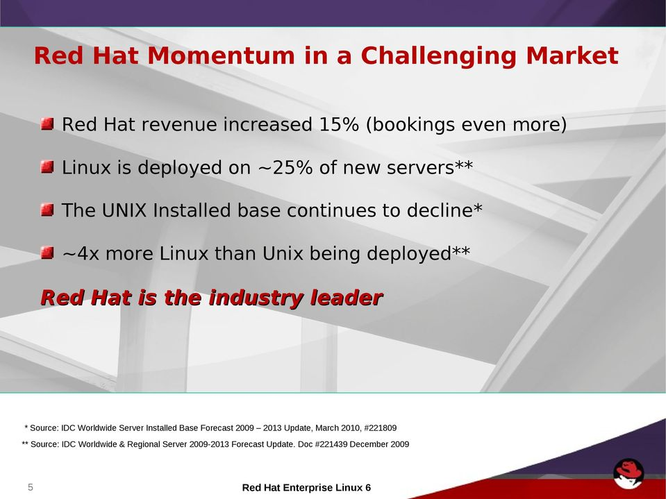 deployed** Red Hat is the industry leader * Source: IDC Worldwide Server Installed Base Forecast 2009 2013