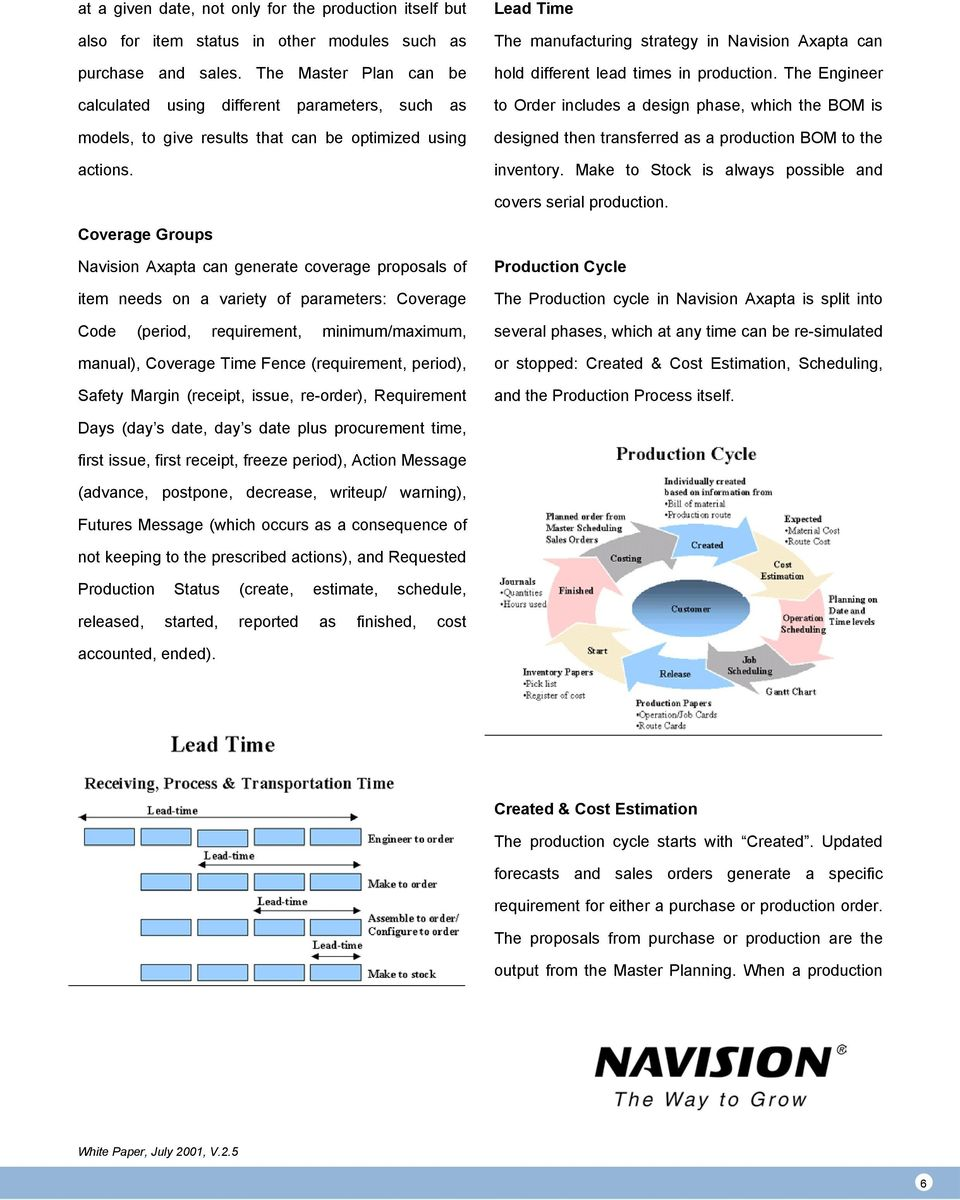 Lead Time The manufacturing strategy in Navision Axapta can hold different lead times in production.