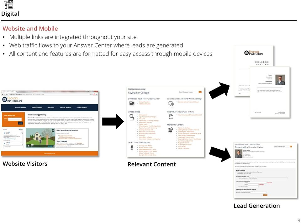 generated All content and features are formatted for easy access