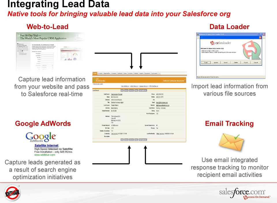 information from various file sources Google AdWords Email Tracking Capture leads generated as a result of