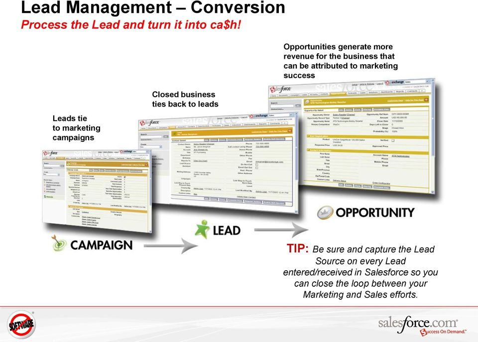 Leads tie to marketing campaigns Closed business ties back to leads TIP: Be sure and capture the