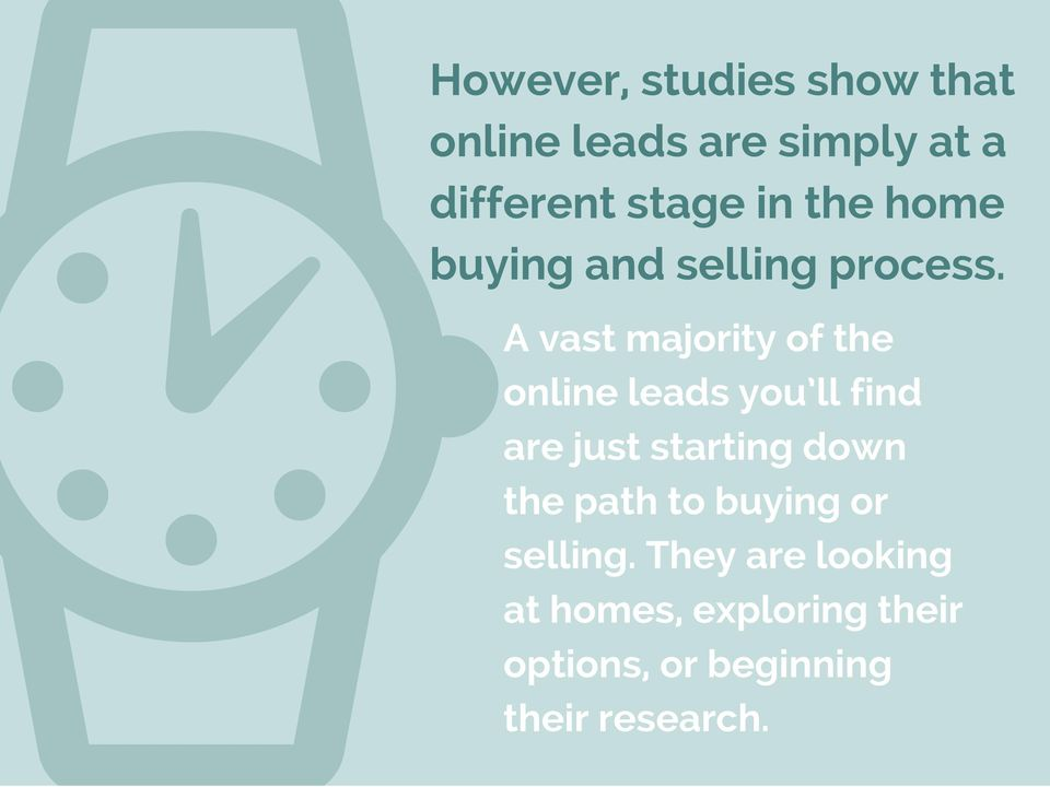 A vast majority of the online leads you ll find are just starting down
