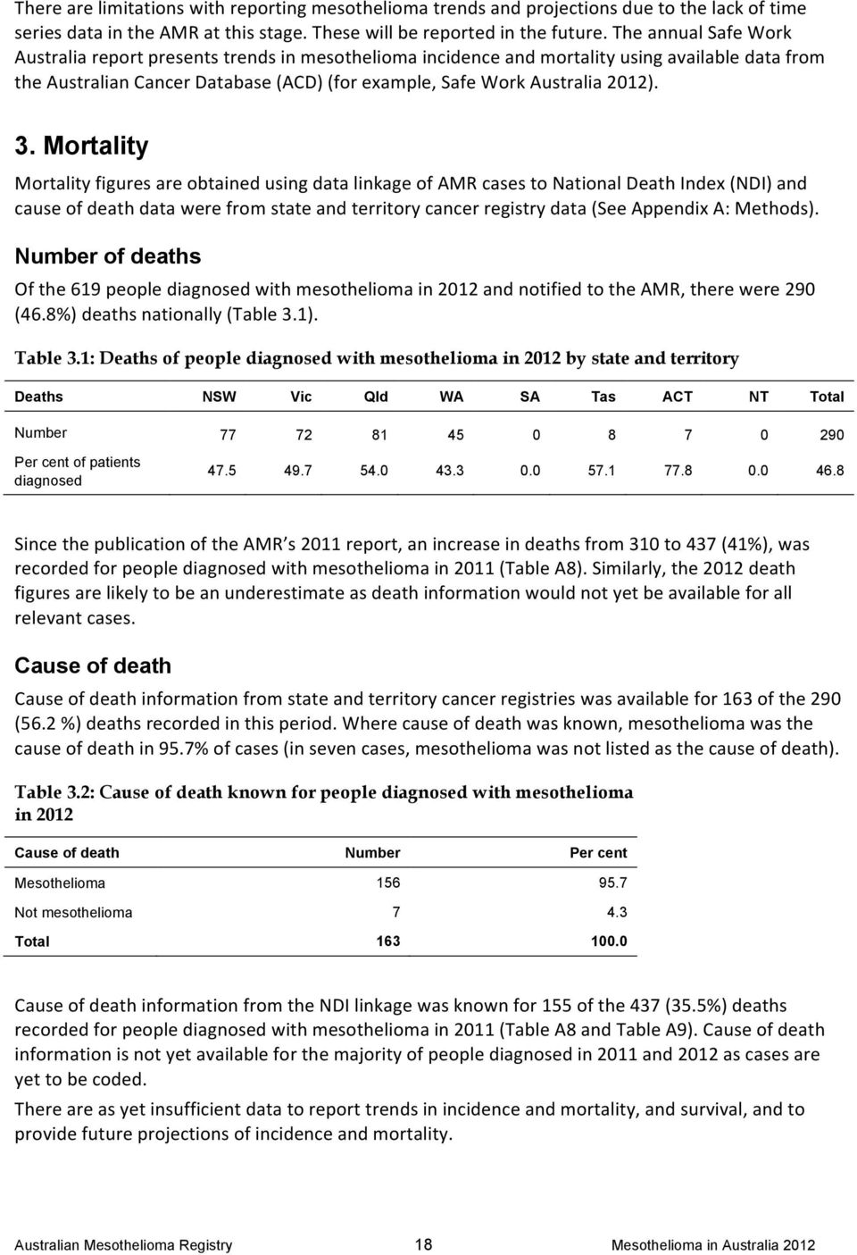 Mortality Mortality figures are obtained using data linkage of AMR cases to National Death Index (NDI) and cause of death data were from state and territory cancer registry data (See Appendix A: